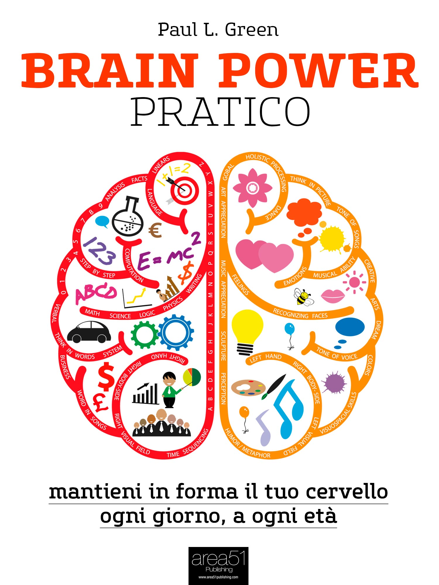 Brain Power pratico-0